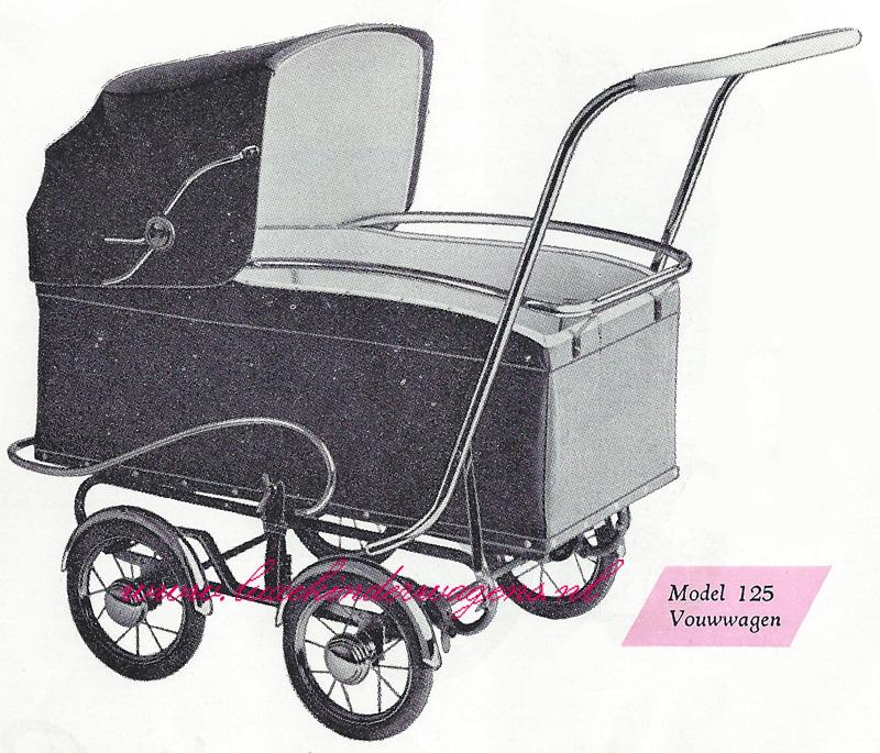 Model 125