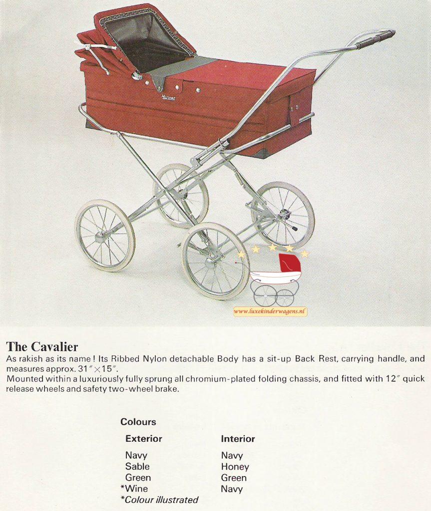 Cavalier, 1976