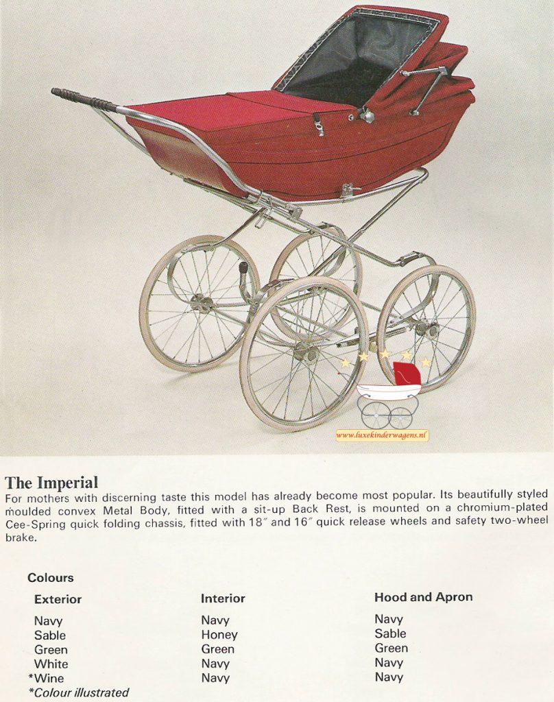 Imperial, 1976
