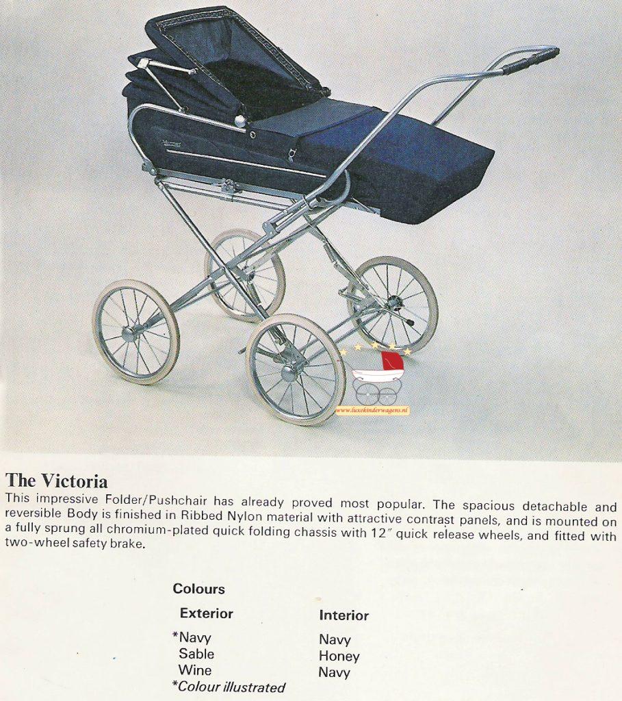 Victoria, 1976