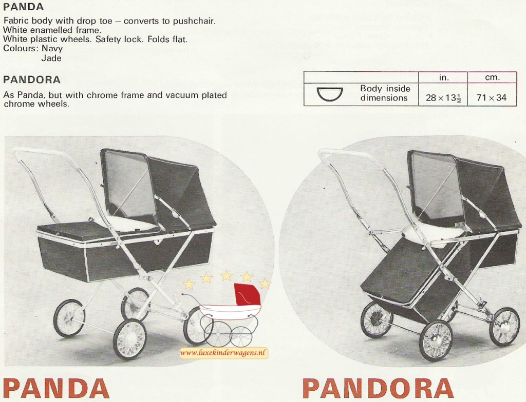 Pedigree Panda 1970